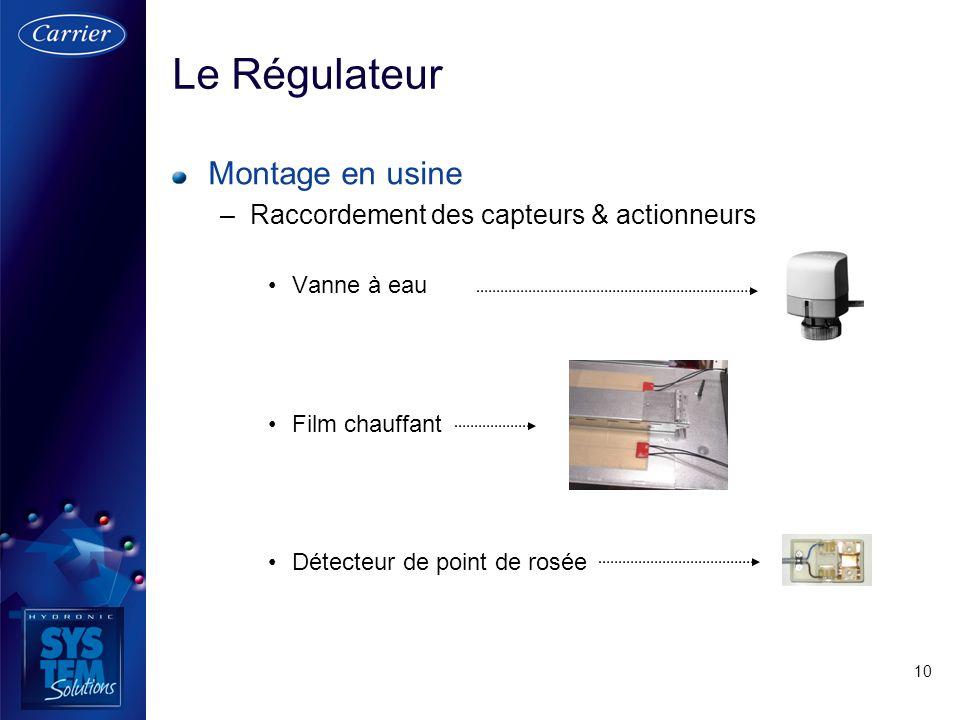 10 Montage en usine –Raccordement des capteurs & actionneurs Vanne à eau Film chauffant Détecteur de point de rosée Le Régulateur