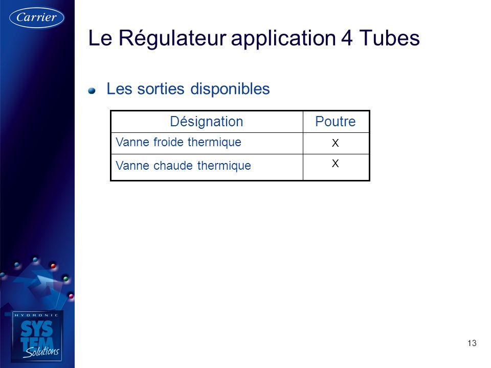 13 Le Régulateur application 4 Tubes Les sorties disponibles Vanne chaude thermique X Vanne froide thermique PoutreDésignation X