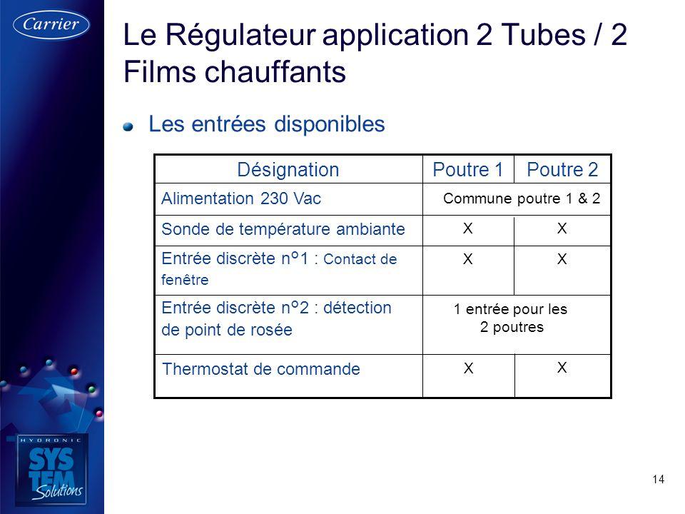 14 Le Régulateur application 2 Tubes / 2 Films chauffants Les entrées disponibles Entrée discrète n°2 : détection de point de rosée XX Entrée discrète