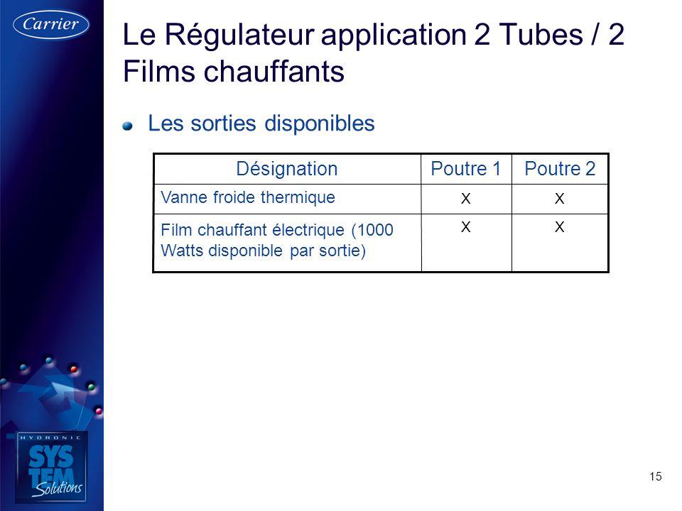 15 Le Régulateur application 2 Tubes / 2 Films chauffants Les sorties disponibles Film chauffant électrique (1000 Watts disponible par sortie) XX Vann