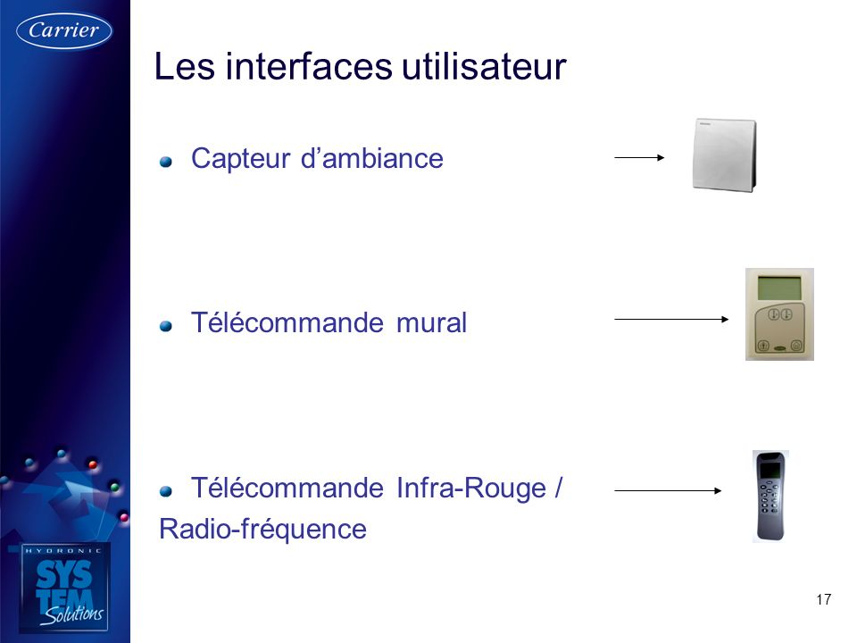 17 Capteur dambiance Télécommande mural Télécommande Infra-Rouge / Radio-fréquence Les interfaces utilisateur