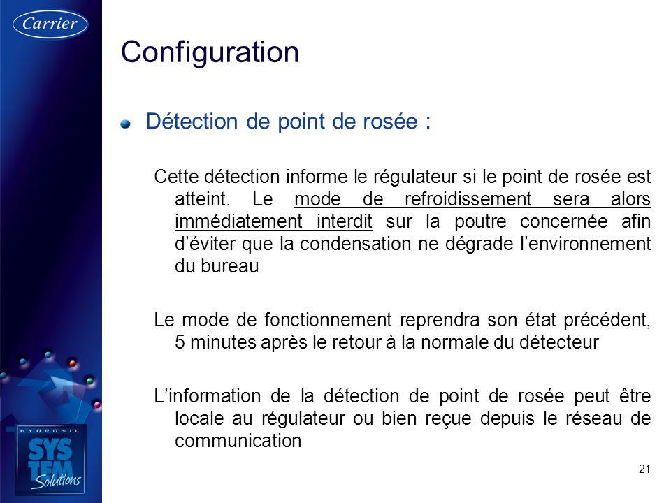 21 Détection de point de rosée : Cette détection informe le régulateur si le point de rosée est atteint. Le mode de refroidissement sera alors immédia