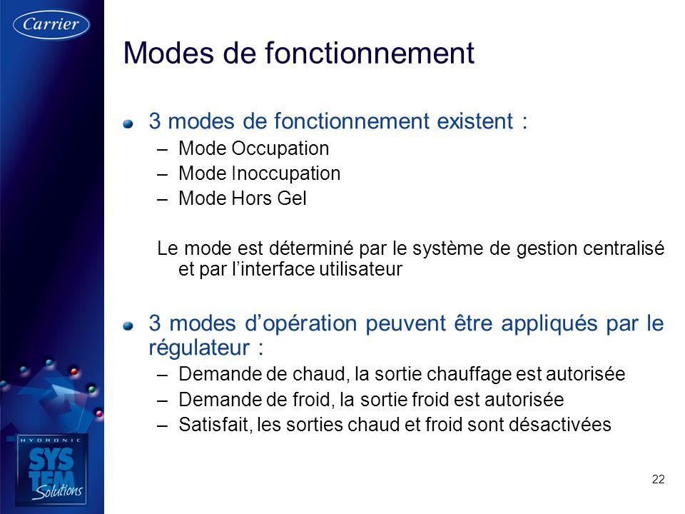 22 3 modes de fonctionnement existent : –Mode Occupation –Mode Inoccupation –Mode Hors Gel Le mode est déterminé par le système de gestion centralisé
