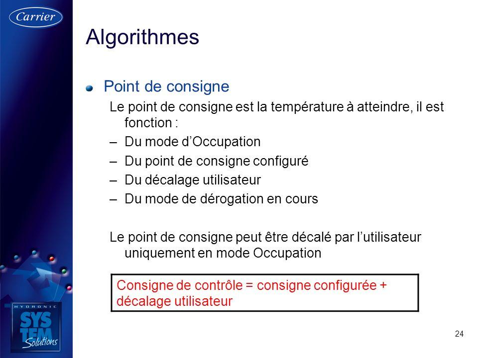 24 Algorithmes Point de consigne Le point de consigne est la température à atteindre, il est fonction : –Du mode dOccupation –Du point de consigne con