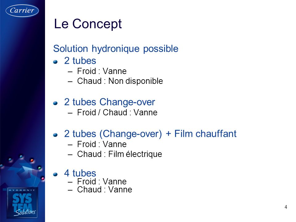 4 Solution hydronique possible 2 tubes –Froid : Vanne –Chaud : Non disponible 2 tubes Change-over –Froid / Chaud : Vanne 2 tubes (Change-over) + Film
