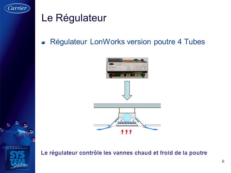 6 Le Régulateur Régulateur LonWorks version poutre 4 Tubes Le régulateur contrôle les vannes chaud et froid de la poutre