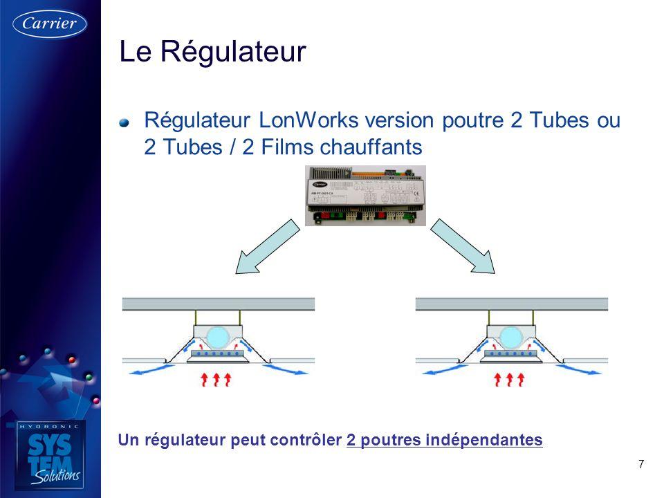 7 Le Régulateur Régulateur LonWorks version poutre 2 Tubes ou 2 Tubes / 2 Films chauffants Un régulateur peut contrôler 2 poutres indépendantes