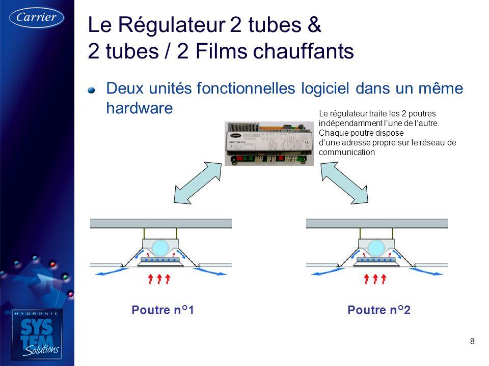 8 Le Régulateur 2 tubes & 2 tubes / 2 Films chauffants Deux unités fonctionnelles logiciel dans un même hardware Le régulateur traite les 2 poutres in