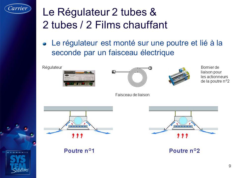 9 Le Régulateur 2 tubes & 2 tubes / 2 Films chauffant Le régulateur est monté sur une poutre et lié à la seconde par un faisceau électrique Poutre n°1