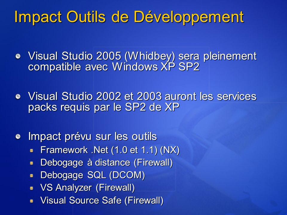 Impact Outils de Développement Visual Studio 2005 (Whidbey) sera pleinement compatible avec Windows XP SP2 Visual Studio 2002 et 2003 auront les services packs requis par le SP2 de XP Impact prévu sur les outils Framework.Net (1.0 et 1.1) (NX) Debogage à distance (Firewall) Debogage SQL (DCOM) VS Analyzer (Firewall) Visual Source Safe (Firewall)