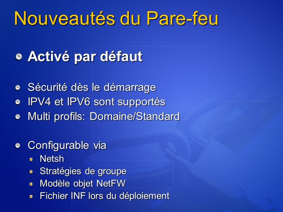 Nouveautés du Pare-feu Activé par défaut Sécurité dès le démarrage IPV4 et IPV6 sont supportés Multi profils: Domaine/Standard Configurable via Netsh Stratégies de groupe Modèle objet NetFW Fichier INF lors du déploiement