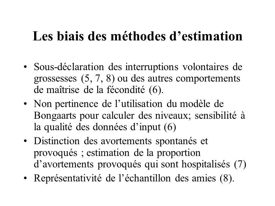 Les biais des méthodes destimation Sous-déclaration des interruptions volontaires de grossesses (5, 7, 8) ou des autres comportements de maîtrise de la fécondité (6).