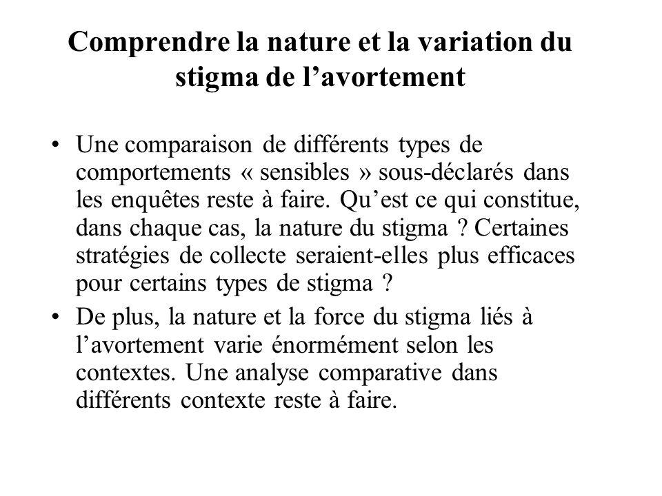 Comprendre la nature et la variation du stigma de lavortement Une comparaison de différents types de comportements « sensibles » sous-déclarés dans les enquêtes reste à faire.