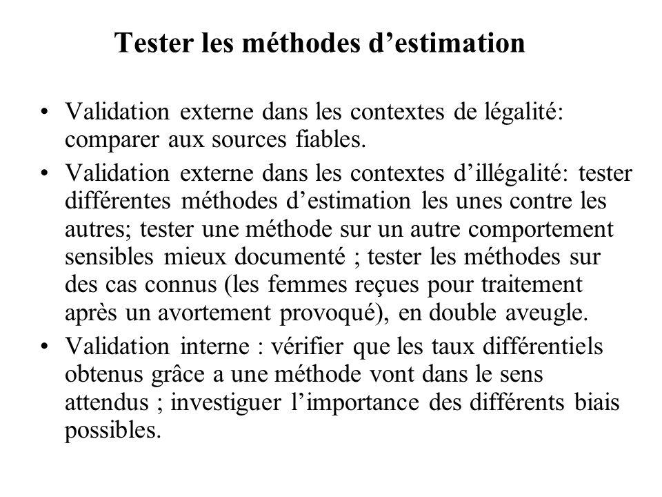 Tester les méthodes destimation Validation externe dans les contextes de légalité: comparer aux sources fiables.