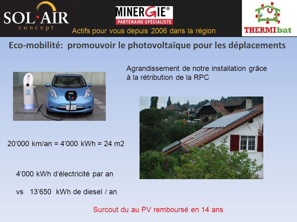 Actifs pour vous depuis 2006 dans la région Eco-mobilité: promouvoir le photovoltaïque pour les déplacements Agrandissement de notre installation grâce à la rétribution de la RPC 20000 km/an = 4000 kWh = 24 m2 4000 kWh délectricité par an vs 13650 kWh de diesel / an Surcout du au PV remboursé en 14 ans