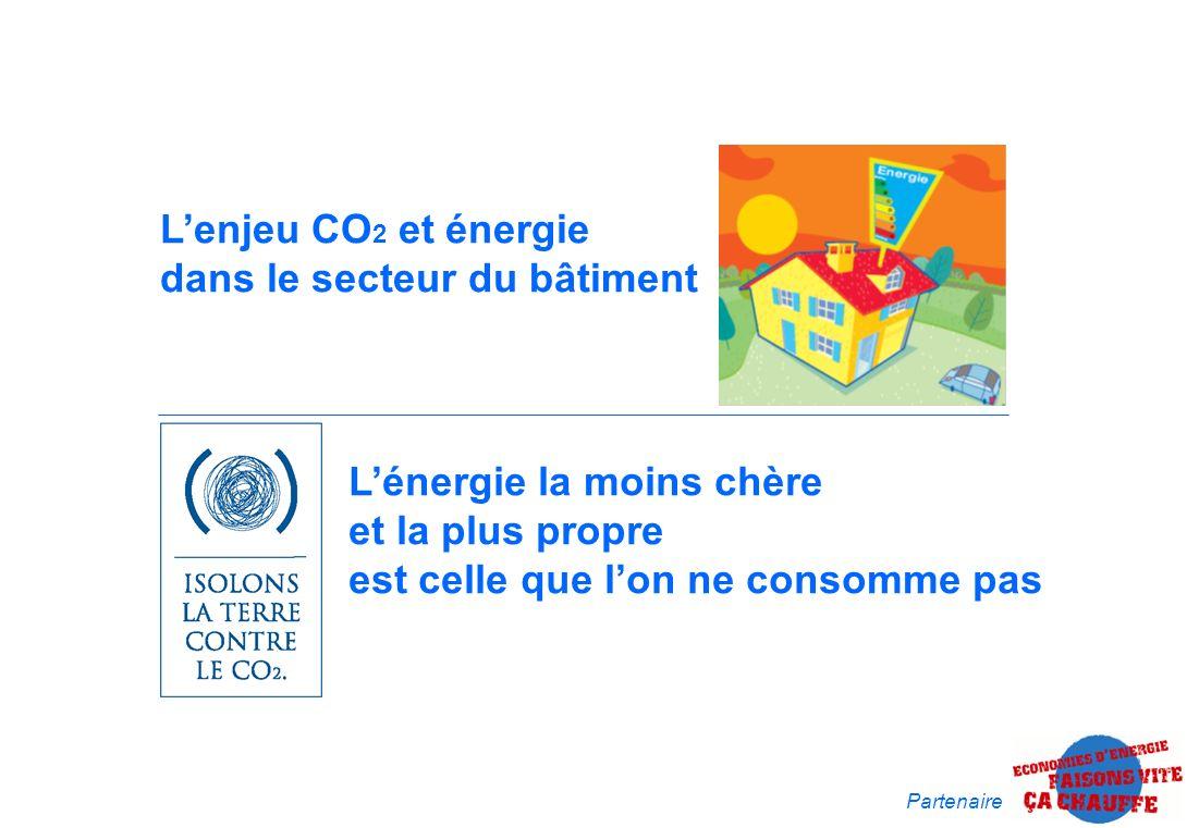 Partenaire Lénergie la moins chère et la plus propre est celle que lon ne consomme pas Lenjeu CO 2 et énergie dans le secteur du bâtiment