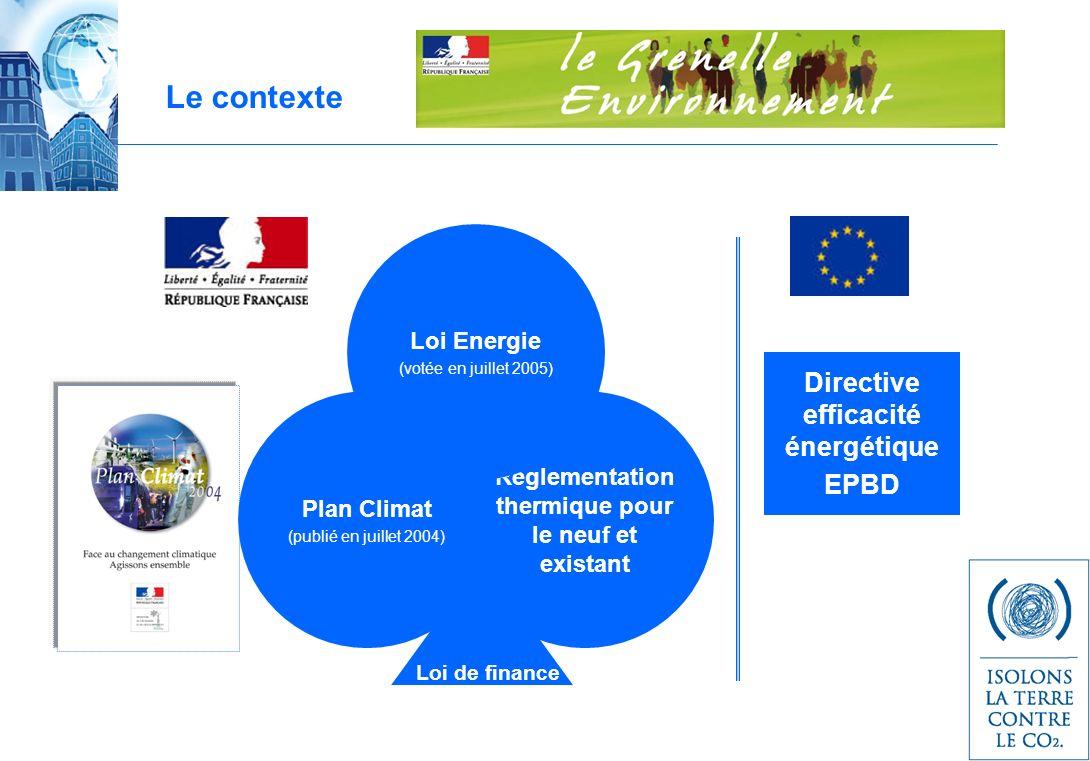Le contexte Plan Climat (publié en juillet 2004) Réglementation thermique pour le neuf et existant Loi Energie (votée en juillet 2005) Loi de finance Directive efficacité énergétique EPBD