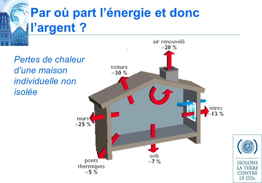 Par où part lénergie et donc largent ? Pertes de chaleur dune maison individuelle non isolée