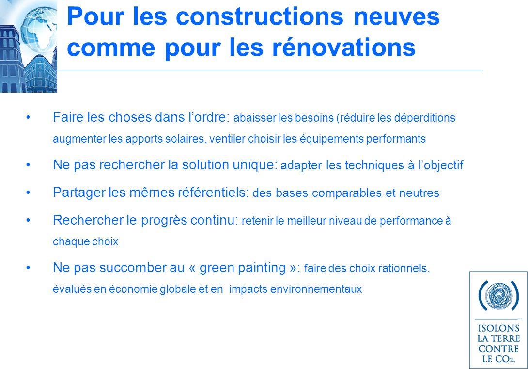 Pour les constructions neuves comme pour les rénovations Faire les choses dans lordre: abaisser les besoins (réduire les déperditions augmenter les ap