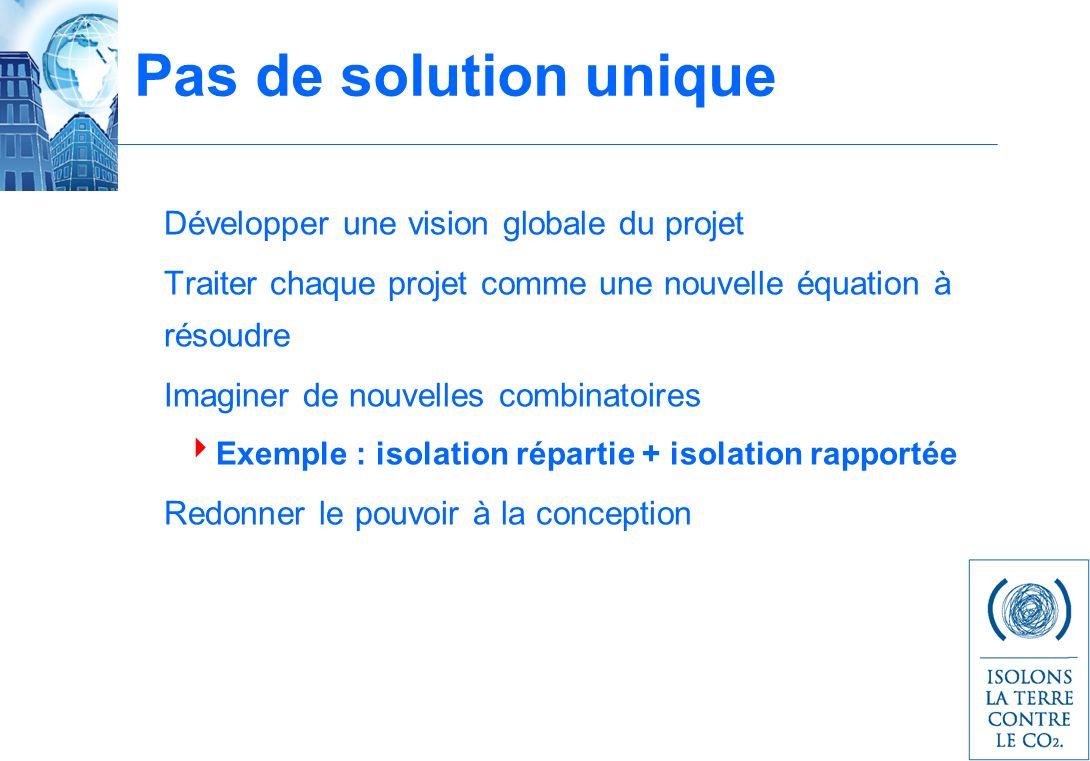 Pas de solution unique Développer une vision globale du projet Traiter chaque projet comme une nouvelle équation à résoudre Imaginer de nouvelles comb