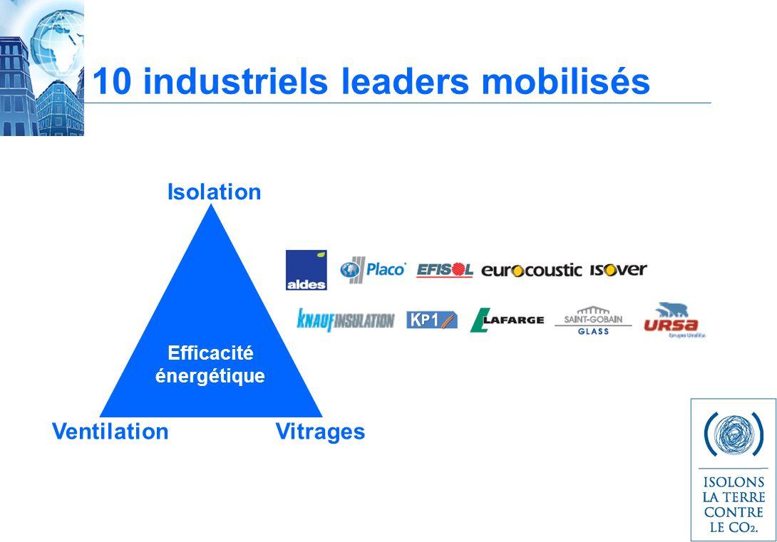 10 industriels leaders mobilisés Ventilation Isolation Vitrages Efficacité énergétique