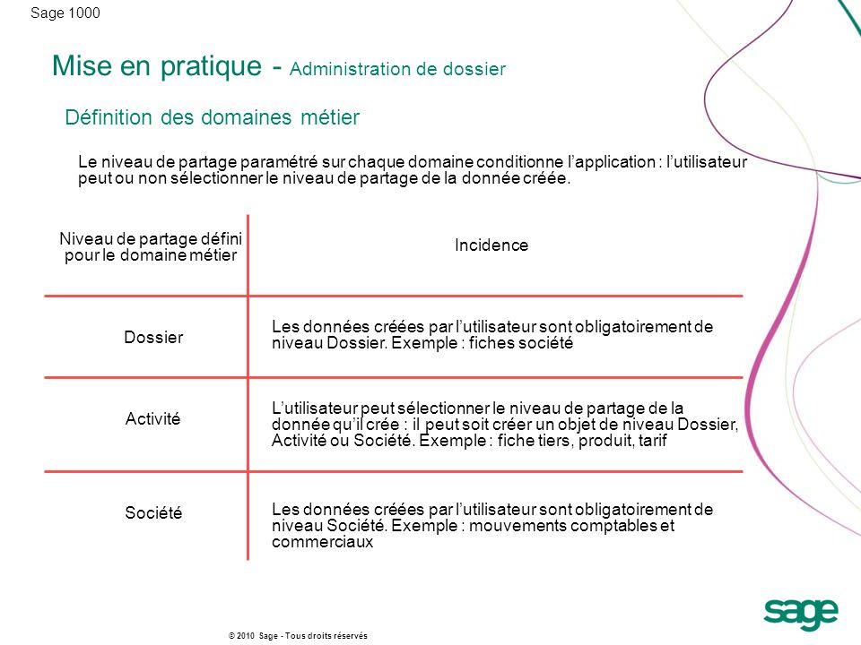Sage 1000 © 2010 Sage - Tous droits réservés Mise en pratique - Administration de dossier Définition des domaines métier Dossier Les données créées par lutilisateur sont obligatoirement de niveau Dossier.