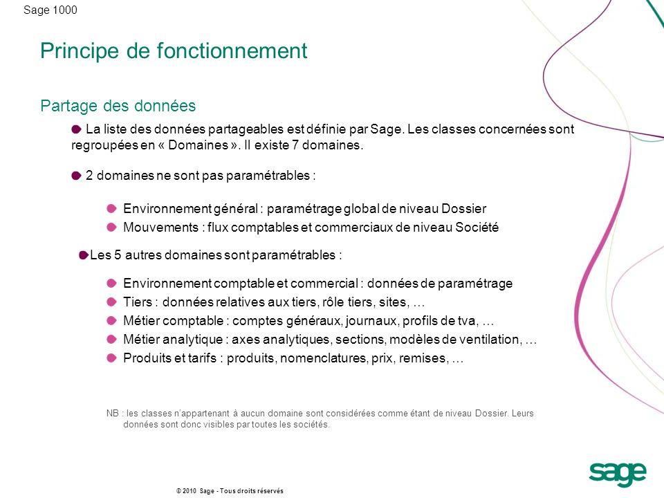 Sage 1000 © 2010 Sage - Tous droits réservés Principe de fonctionnement Partage des données Environnement général : paramétrage global de niveau Dossi