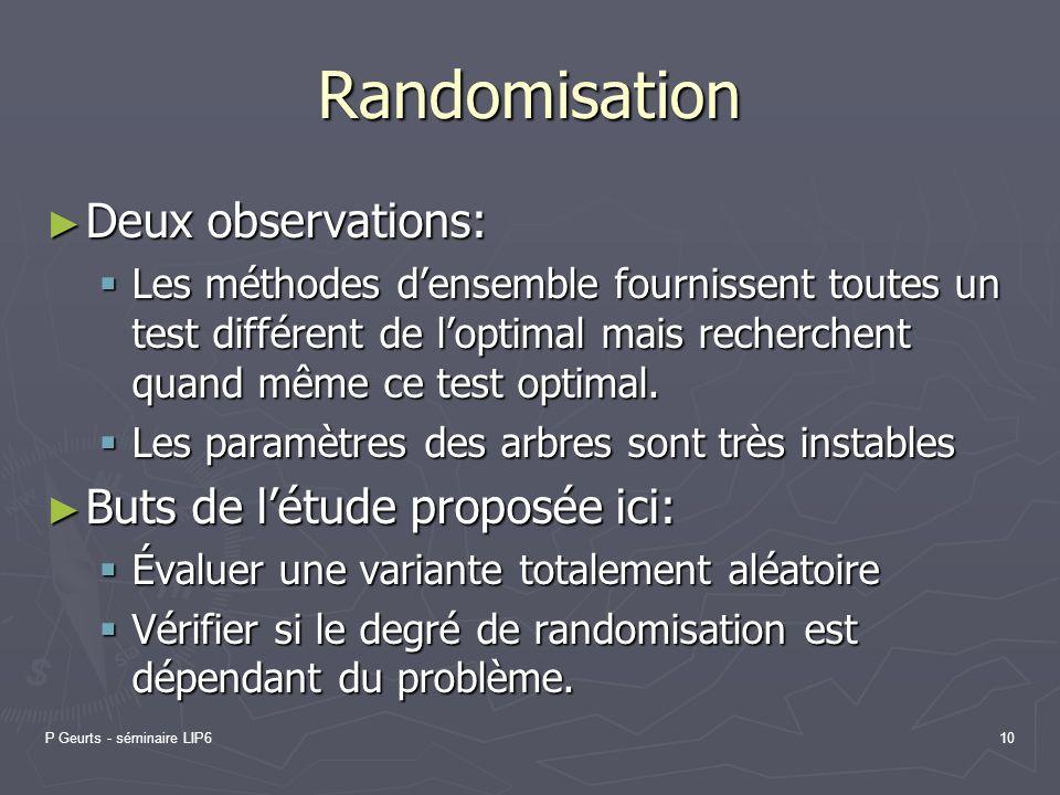 P Geurts - séminaire LIP610 Randomisation Deux observations: Deux observations: Les méthodes densemble fournissent toutes un test différent de loptima