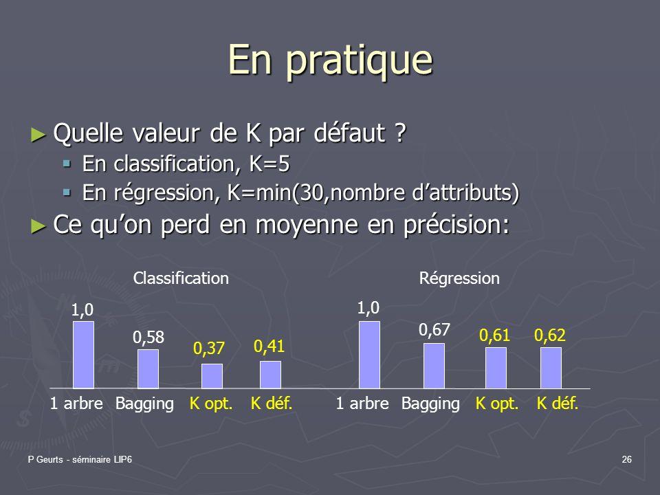 P Geurts - séminaire LIP626 En pratique Quelle valeur de K par défaut ? Quelle valeur de K par défaut ? En classification, K=5 En classification, K=5