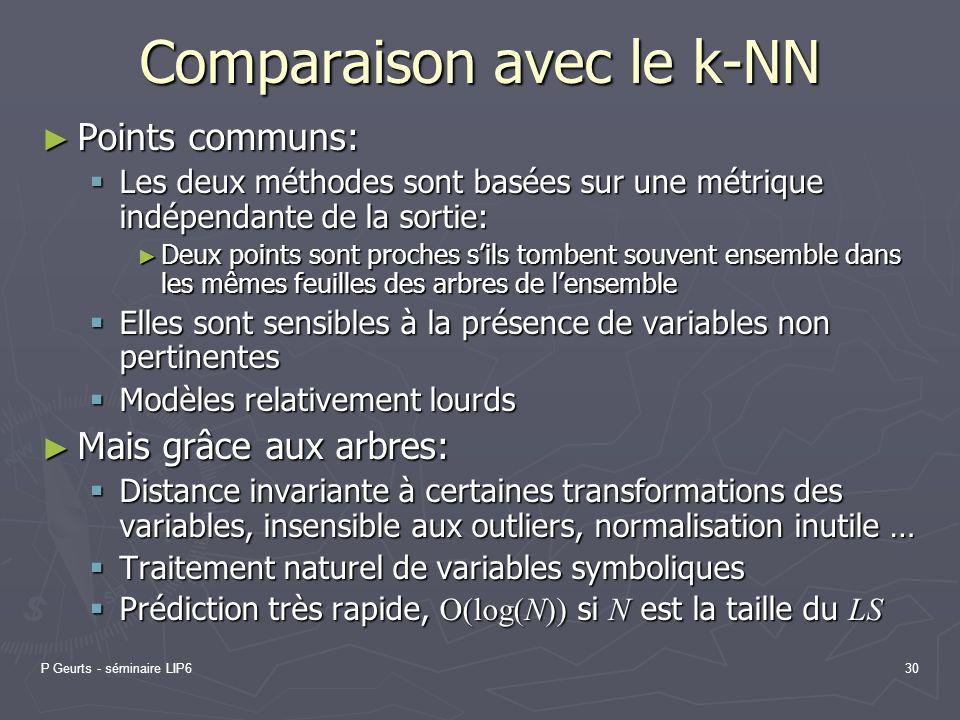 P Geurts - séminaire LIP630 Comparaison avec le k-NN Points communs: Points communs: Les deux méthodes sont basées sur une métrique indépendante de la