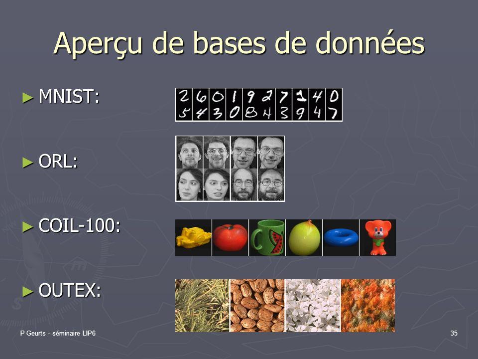 P Geurts - séminaire LIP635 Aperçu de bases de données MNIST: MNIST: ORL: ORL: COIL-100: COIL-100: OUTEX: OUTEX: