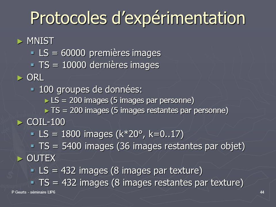 P Geurts - séminaire LIP644 Protocoles dexpérimentation MNIST MNIST LS = 60000 premières images LS = 60000 premières images TS = 10000 dernières image