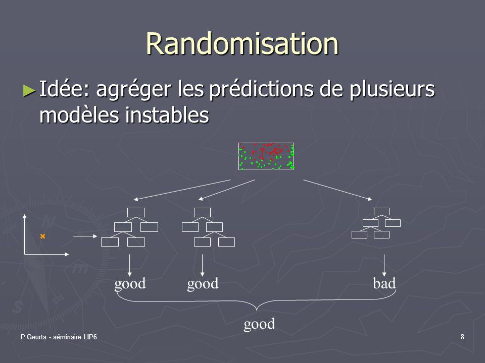 P Geurts - séminaire LIP68 Randomisation Idée: agréger les prédictions de plusieurs modèles instables Idée: agréger les prédictions de plusieurs modèl