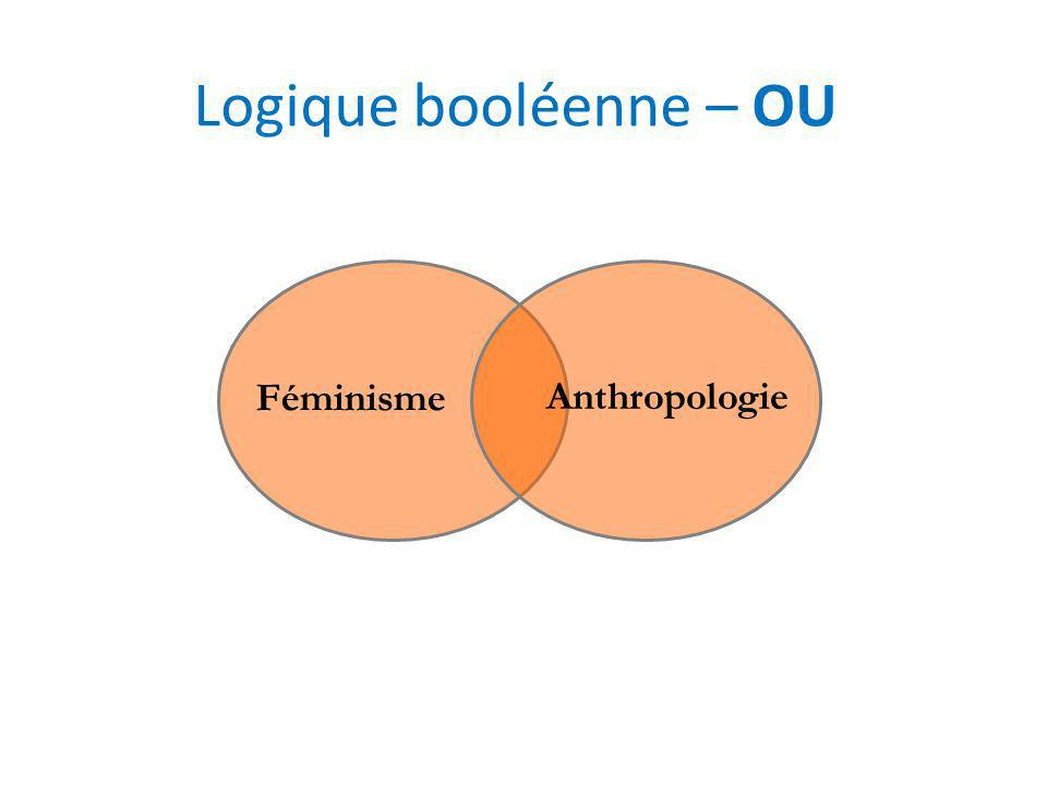 Gender Studies Database Entrez par exemple les mots feminism et anthropology.