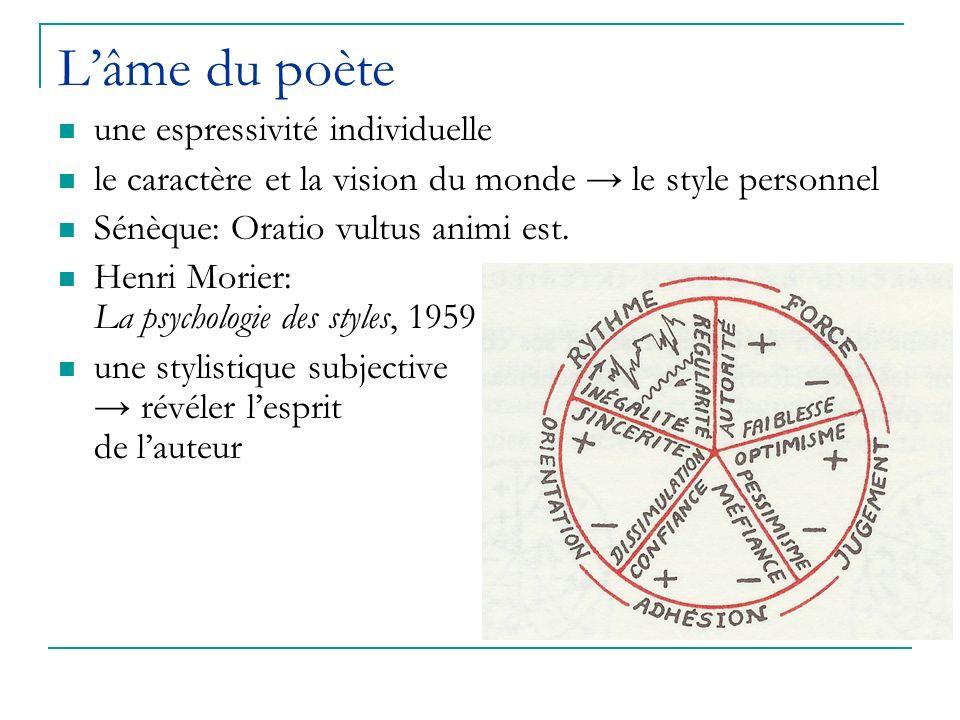 Lâme du poète une espressivité individuelle le caractère et la vision du monde le style personnel Sénèque: Oratio vultus animi est. Henri Morier: La p
