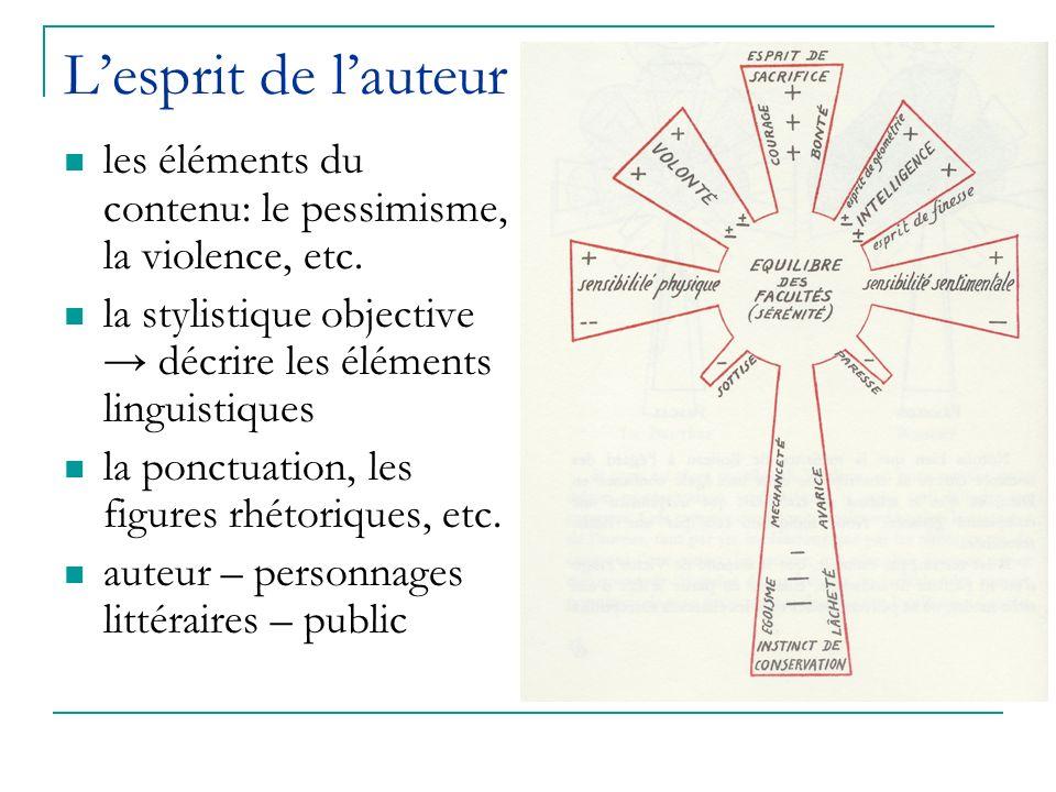 Lesprit de lauteur les éléments du contenu: le pessimisme, la violence, etc. la stylistique objective décrire les éléments linguistiques la ponctuatio