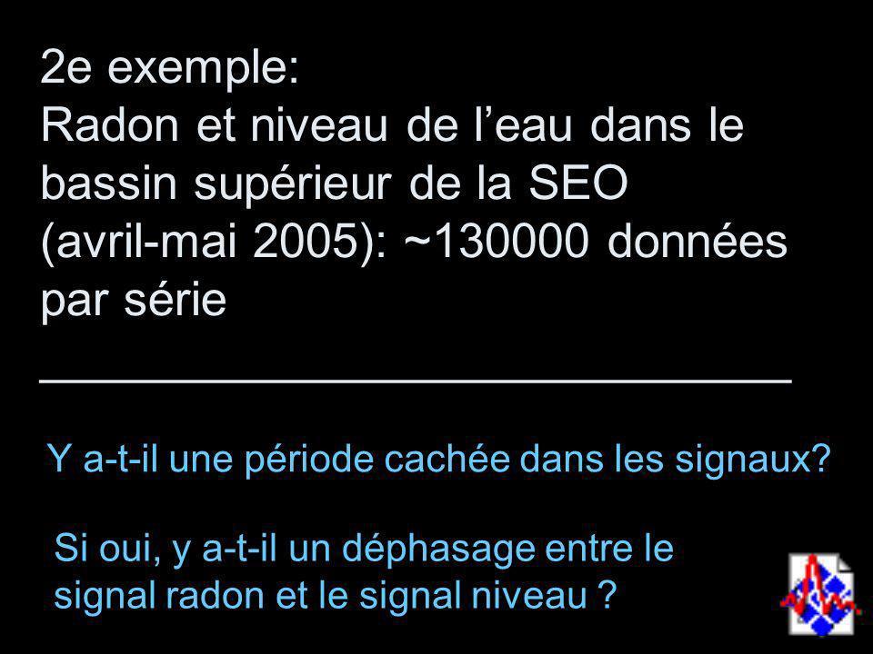11 2e exemple: Radon et niveau de leau dans le bassin supérieur de la SEO (avril-mai 2005): ~130000 données par série ____________________________ Y a-t-il une période cachée dans les signaux.