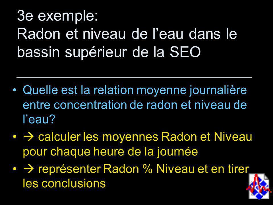 12 2e exemple: 3e exemple: Radon et niveau de leau dans le bassin supérieur de la SEO ____________________________ Quelle est la relation moyenne journalière entre concentration de radon et niveau de leau.