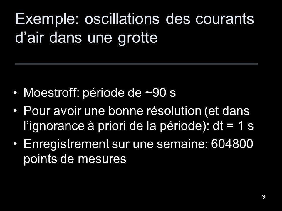 3 Exemple: oscillations des courants dair dans une grotte ____________________________ Moestroff: période de ~90 s Pour avoir une bonne résolution (et dans lignorance à priori de la période): dt = 1 s Enregistrement sur une semaine: 604800 points de mesures
