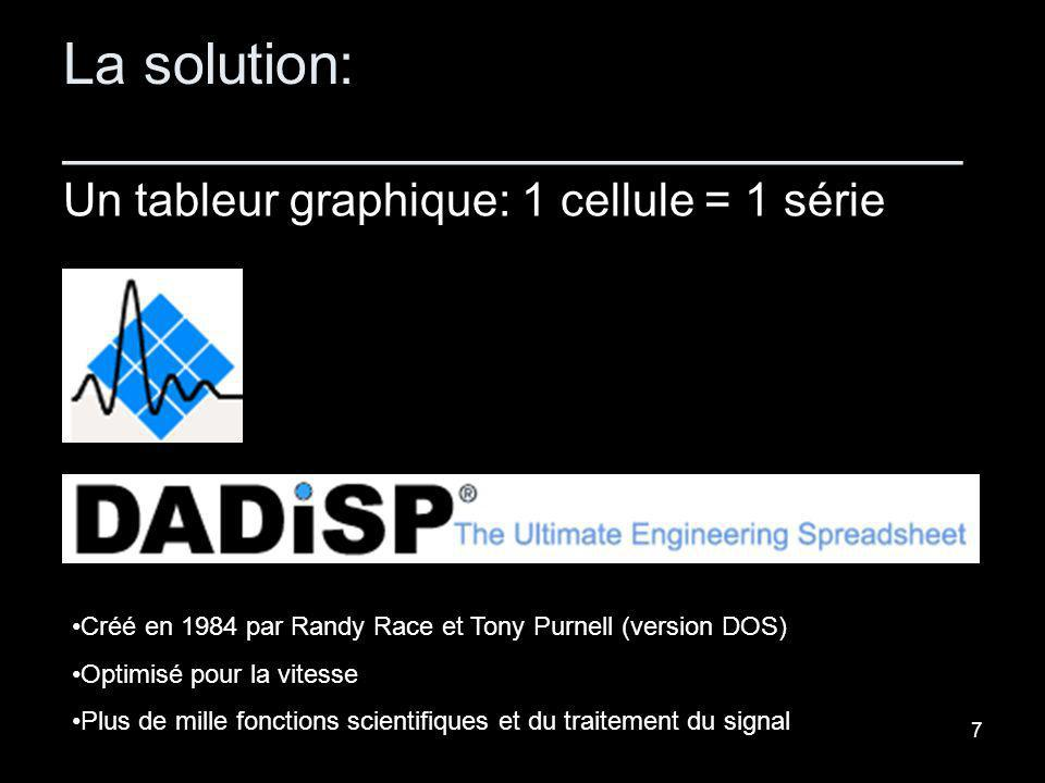 7 La solution: ____________________________ Un tableur graphique: 1 cellule = 1 série Créé en 1984 par Randy Race et Tony Purnell (version DOS) Optimi