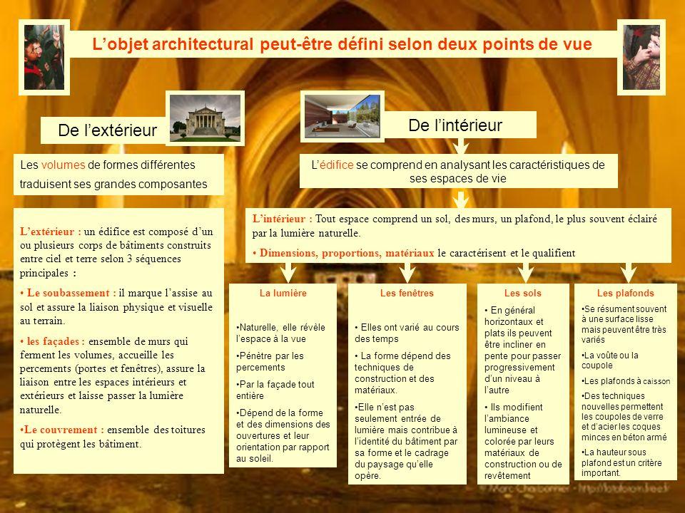 Lobjet architectural peut-être défini selon deux points de vue De lextérieur De lintérieur Les volumes de formes différentes traduisent ses grandes co
