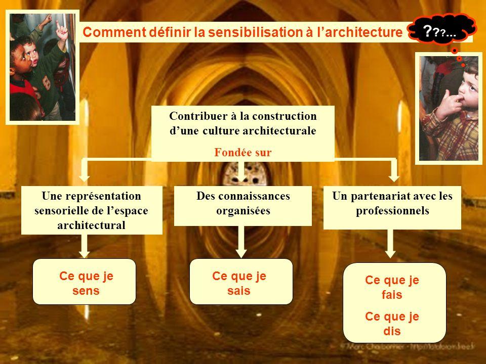 Comment définir la sensibilisation à larchitecture Contribuer à la construction dune culture architecturale Fondée sur Une représentation sensorielle de lespace architectural Des connaissances organisées Un partenariat avec les professionnels Ce que je sens Ce que je sais Ce que je fais Ce que je dis .