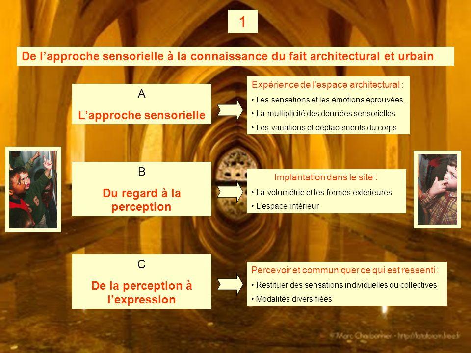 De lapproche sensorielle à la connaissance du fait architectural et urbain 1 A Lapproche sensorielle B Du regard à la perception C De la perception à