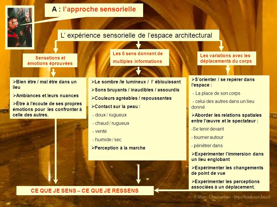 A : lapproche sensorielle L expérience sensorielle de lespace architectural Sensations et émotions éprouvées Les 5 sens donnent de multiples informati