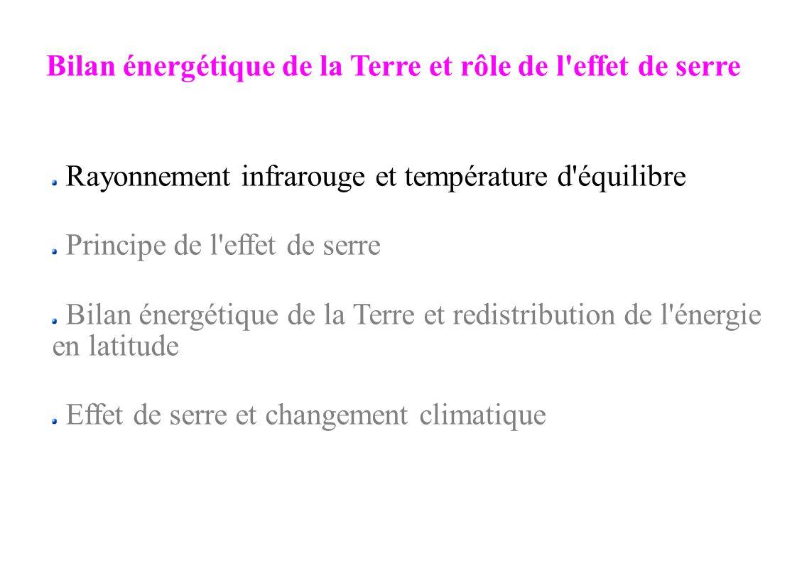 Rayonnement infrarouge et température d équilibre Principe de l effet de serre Bilan énergétique de la Terre et redistribution de l énergie en latitude Effet de serre et changement climatique Bilan énergétique de la Terre et rôle de l effet de serre