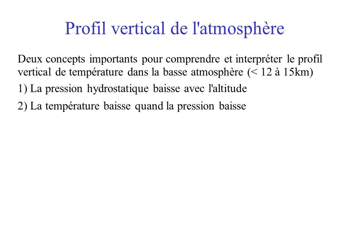 Deux concepts importants pour comprendre et interpréter le profil vertical de température dans la basse atmosphère (< 12 à 15km) 1) La pression hydrostatique baisse avec l altitude 2) La température baisse quand la pression baisse