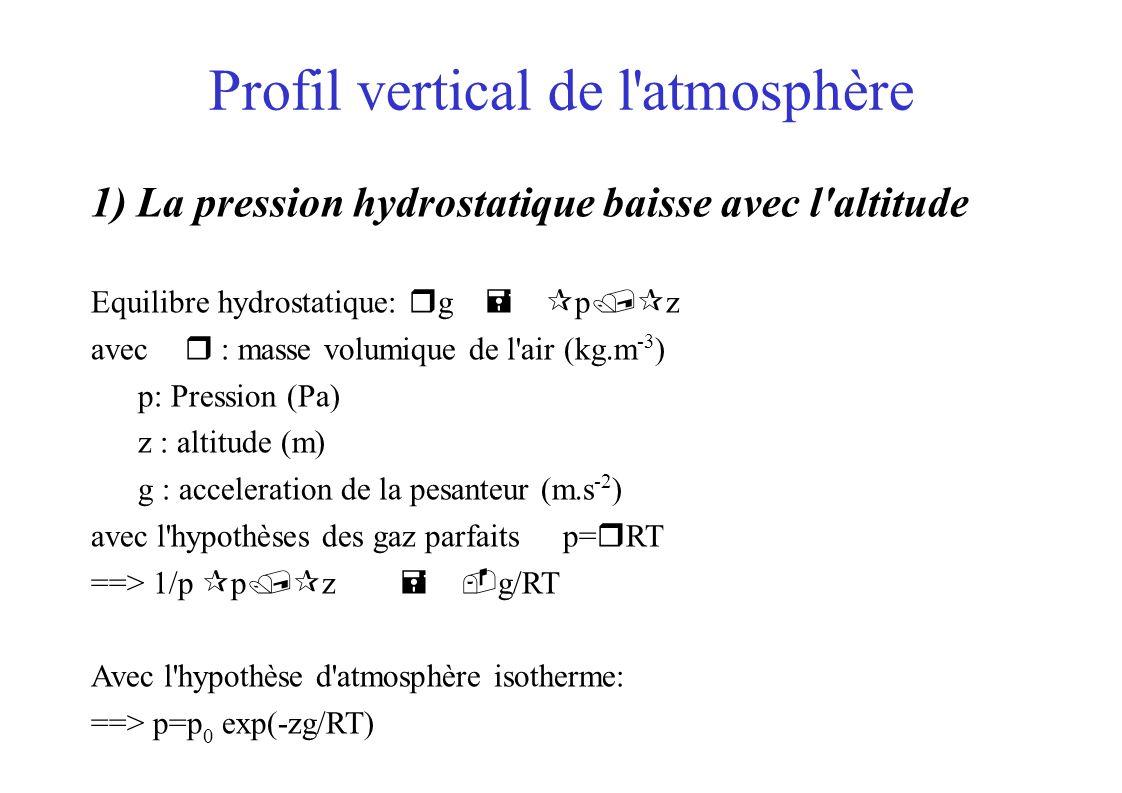 Profil vertical de l'atmosphère 1) La pression hydrostatique baisse avec l'altitude Equilibre hydrostatique: g p z avec : masse volumique de l'air (kg