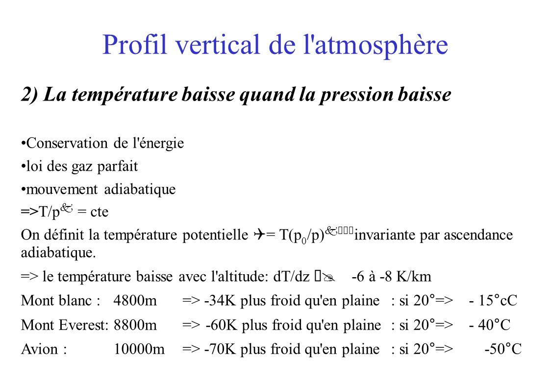 Profil vertical de l'atmosphère 2) La température baisse quand la pression baisse Conservation de l'énergie loi des gaz parfait mouvement adiabatique