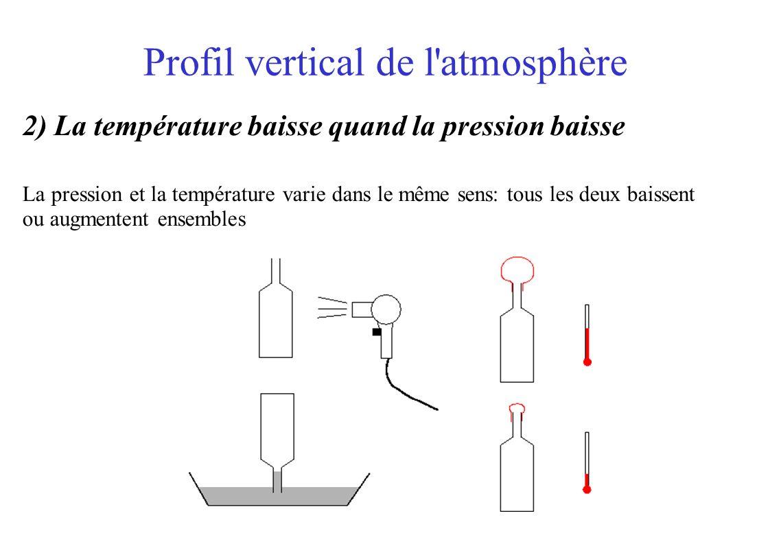 Profil vertical de l'atmosphère 2) La température baisse quand la pression baisse La pression et la température varie dans le même sens: tous les deux