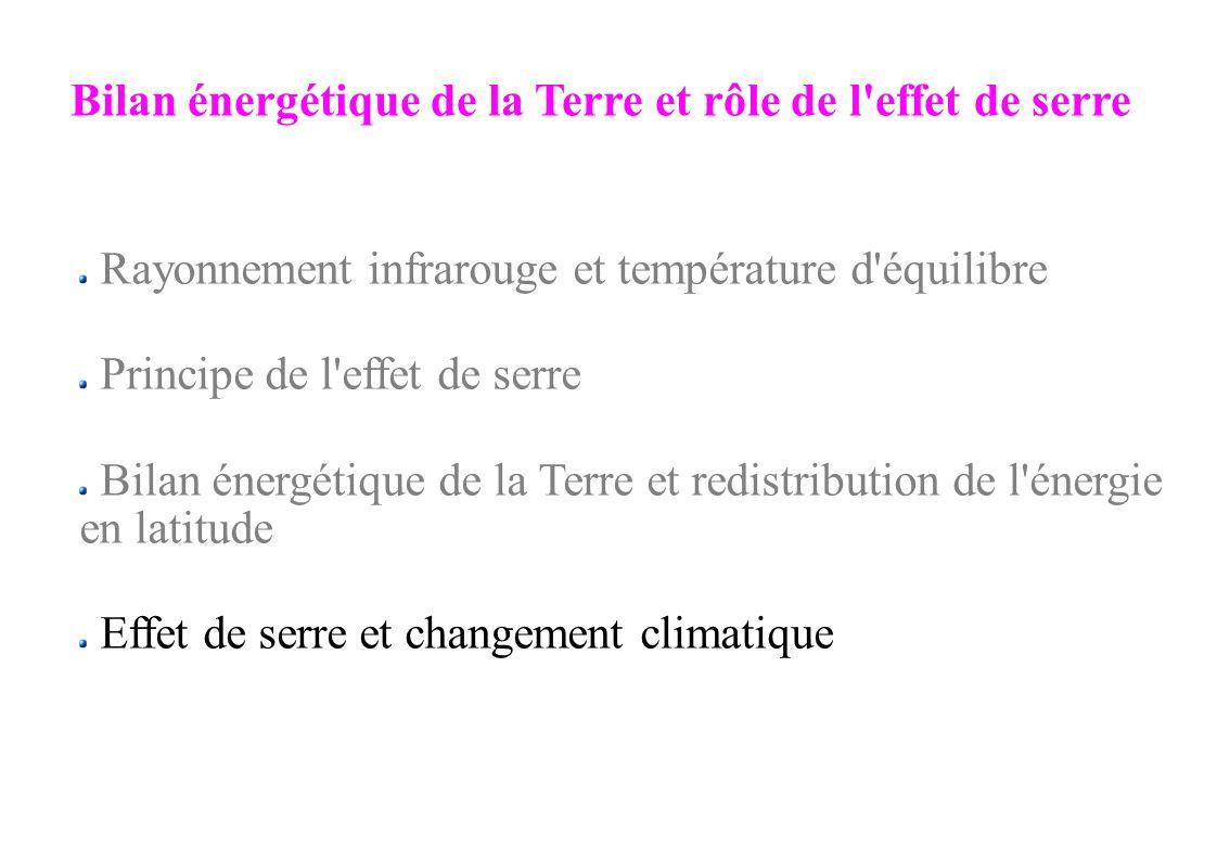 Rayonnement infrarouge et température d'équilibre Principe de l'effet de serre Bilan énergétique de la Terre et redistribution de l'énergie en latitud